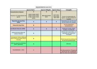URG_requerimientos agencias 2015 auditoria.xlsx
