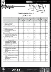 sejarah times.pdf
